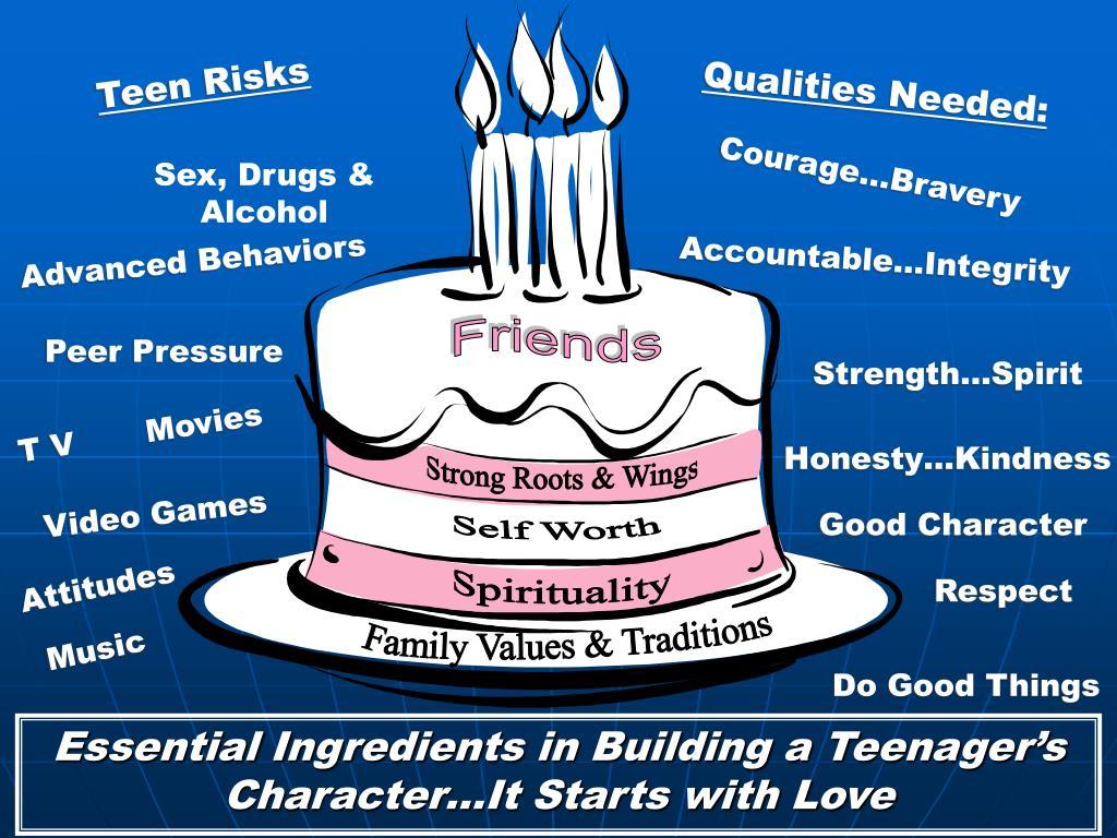 Teen Risks