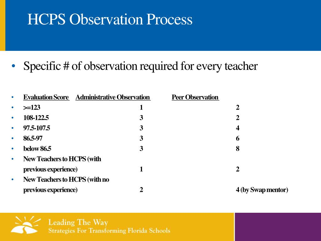 HCPS Observation Process