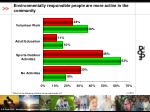 environmentally responsible people are more active in the community