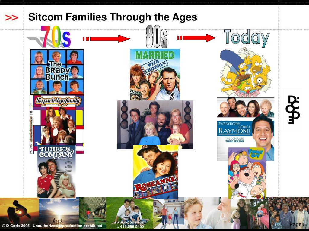 Sitcom Families Through the Ages