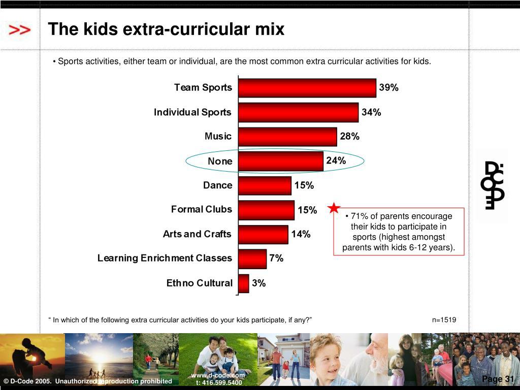 The kids extra-curricular mix