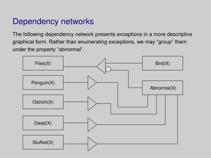 Dependency networks