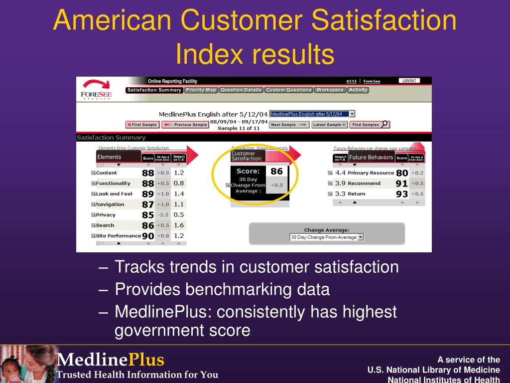 American Customer Satisfaction Index results