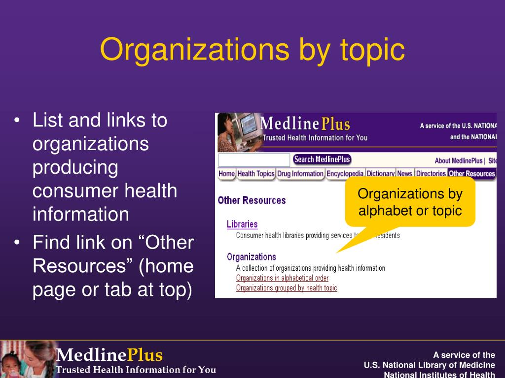 Organizations by topic