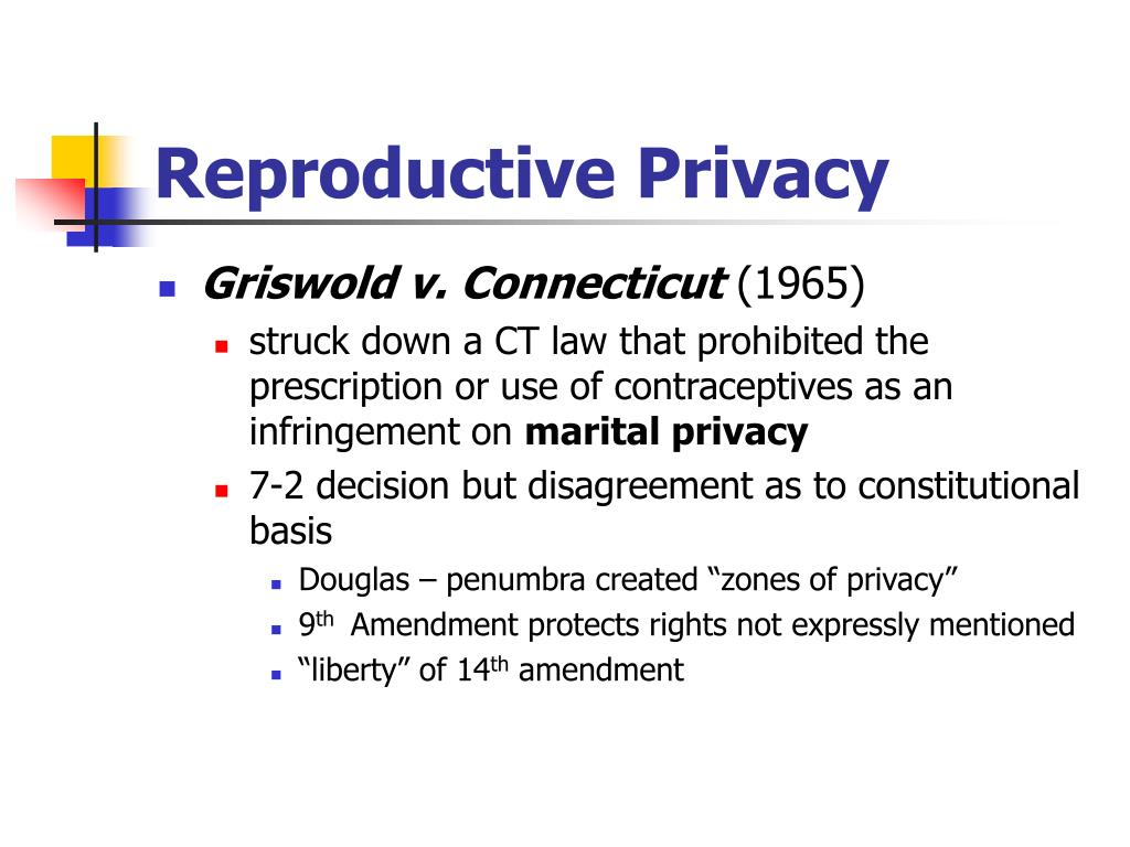 Reproductive Privacy