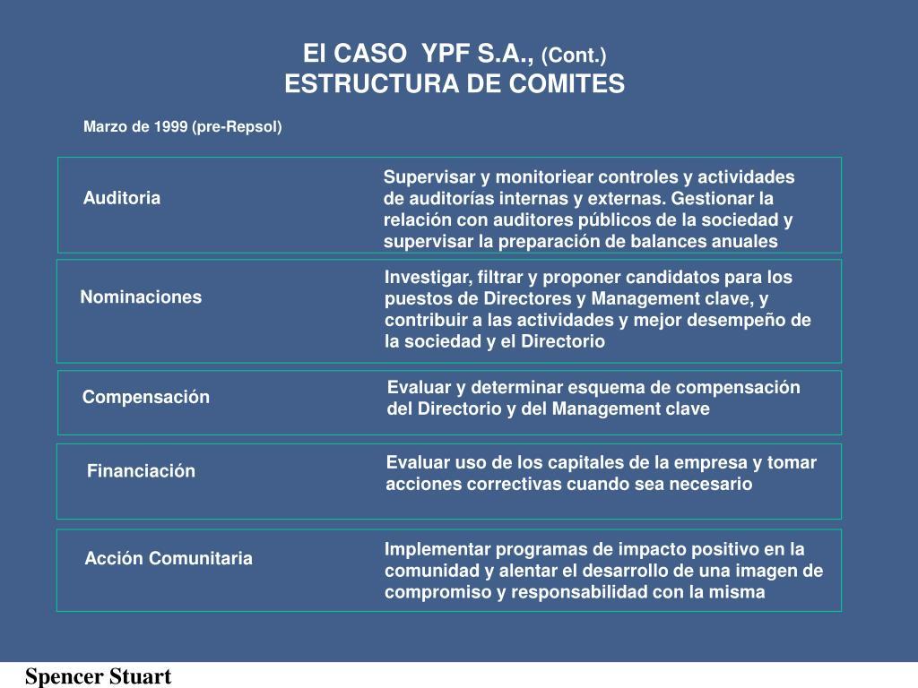 El CASO  YPF S.A.,