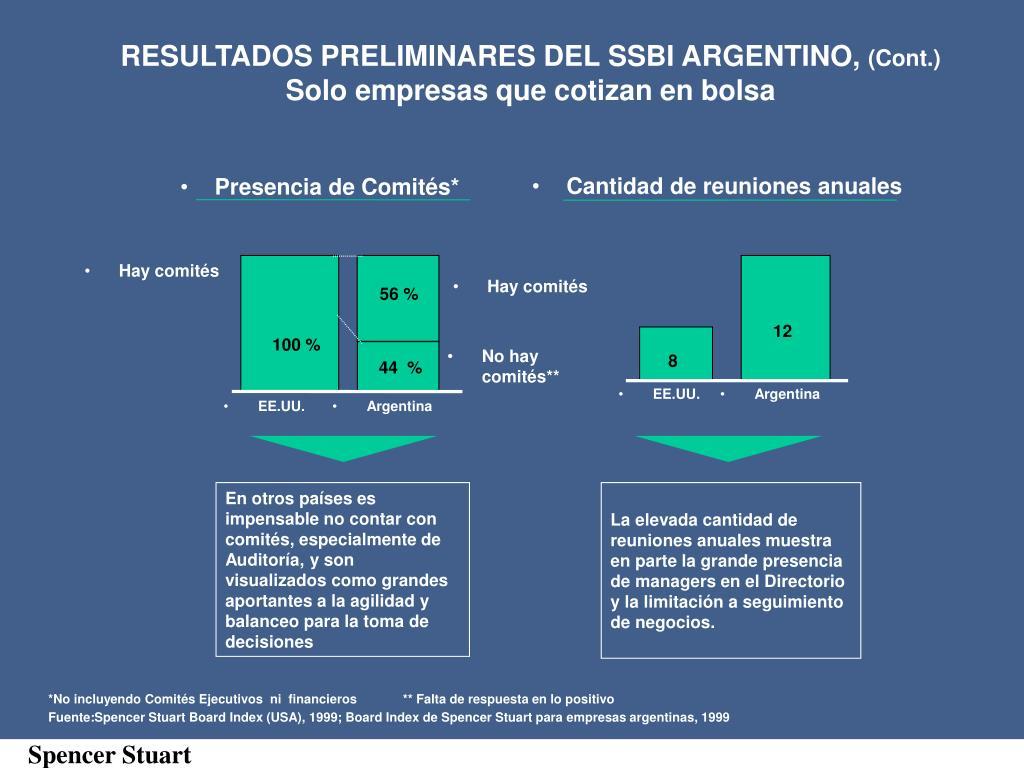RESULTADOS PRELIMINARES DEL SSBI ARGENTINO,