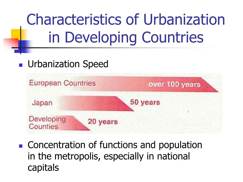 Characteristics of Urbanization in Developing Countries