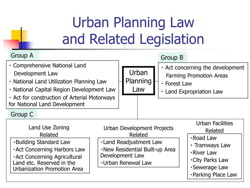 Urban Planning Law