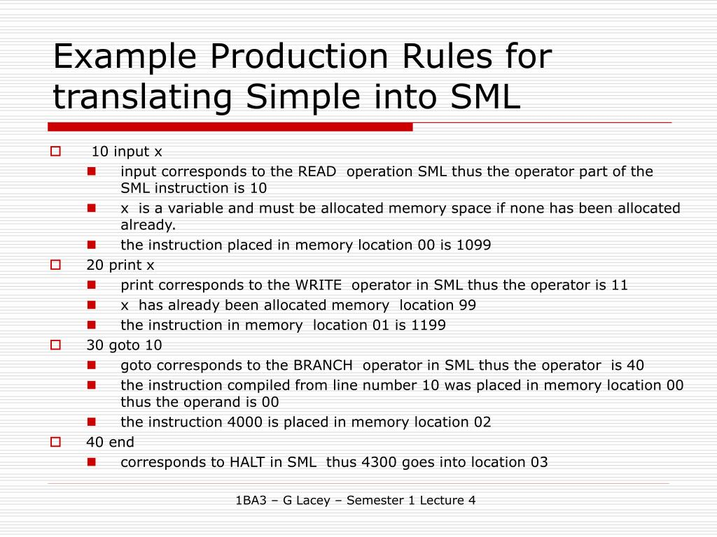 Example Production Rules for translating Simple into SML