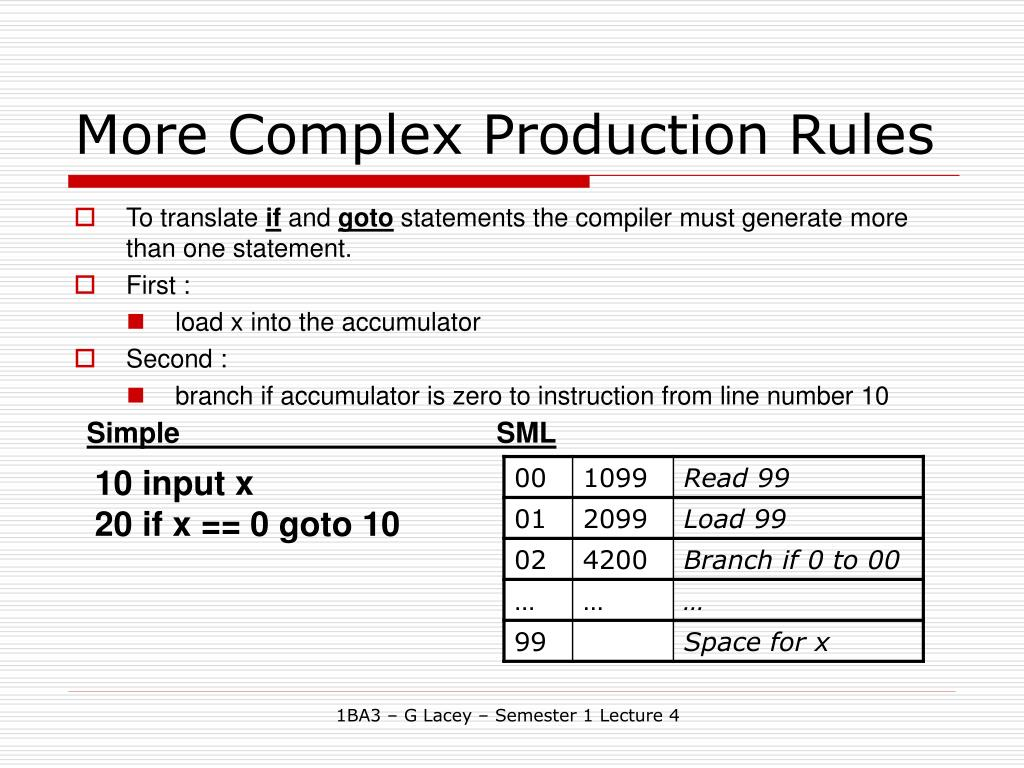 More Complex Production Rules