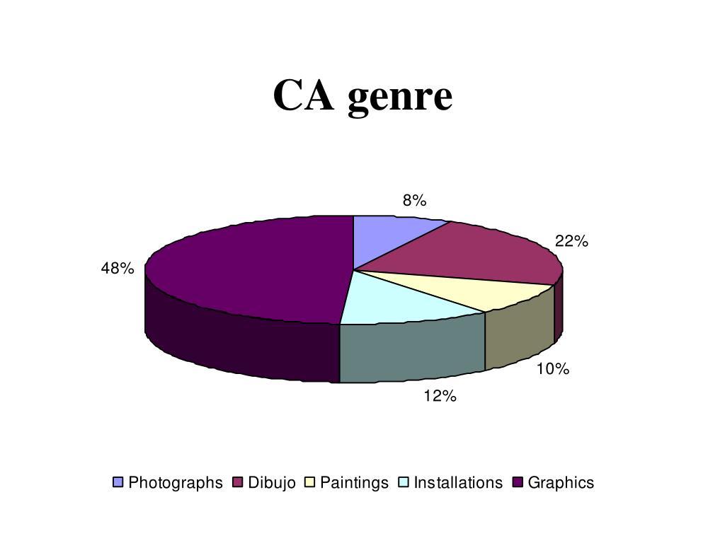 CA genre