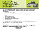 fcat fcat 2 0 w r m s retake seating charts