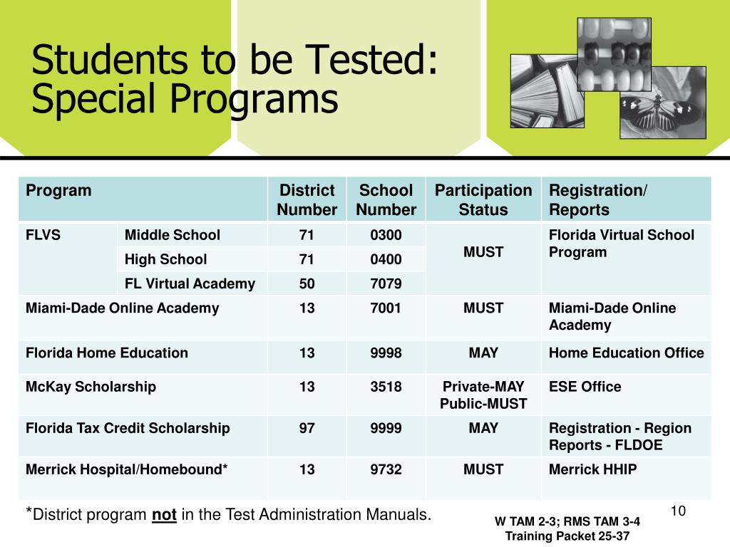 Students to be Tested: