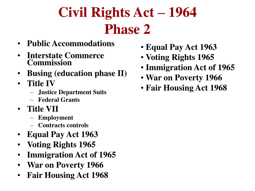 Civil Rights Act – 1964