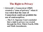 the right to privacy20