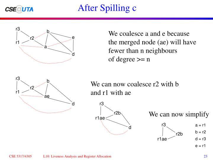 After Spilling c