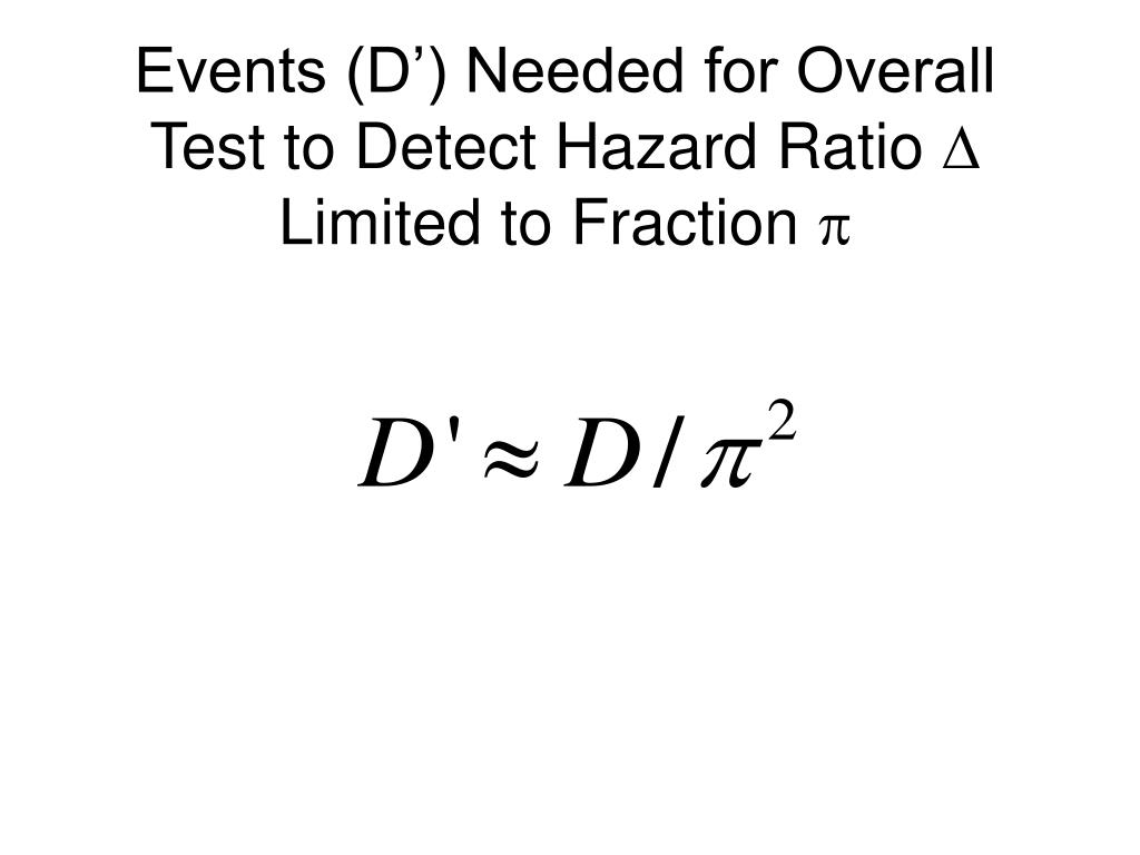 Events (D') Needed for Overall Test to Detect Hazard Ratio