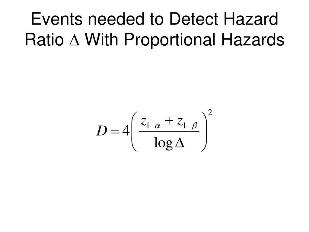 Events needed to Detect Hazard Ratio