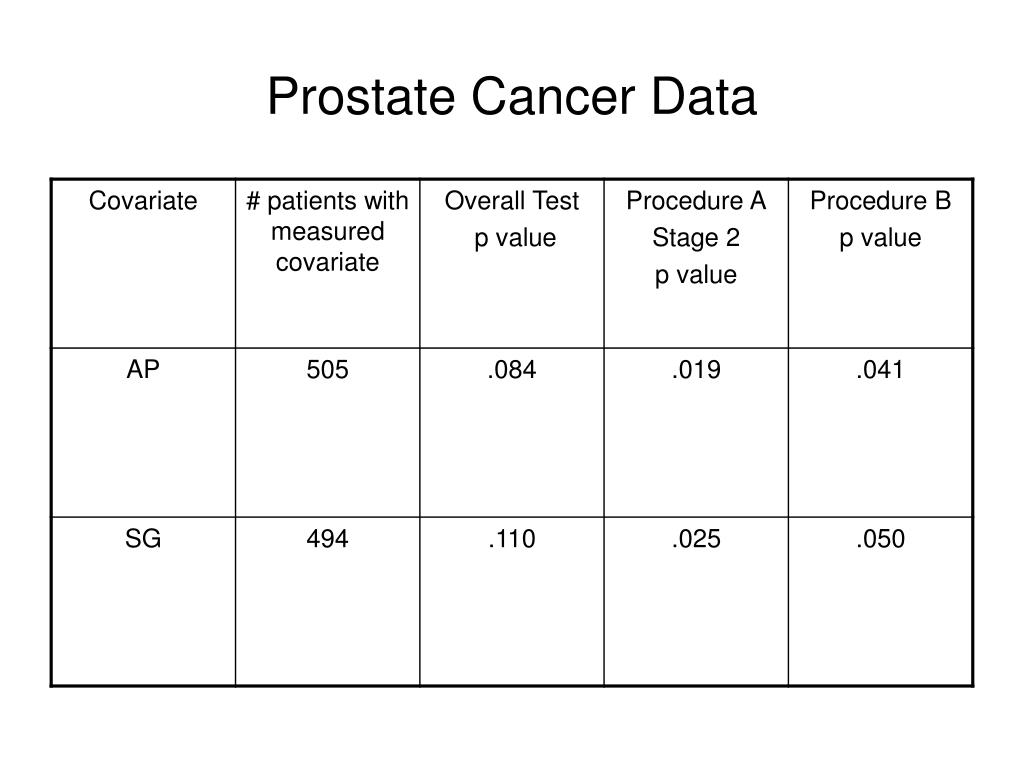 Prostate Cancer Data