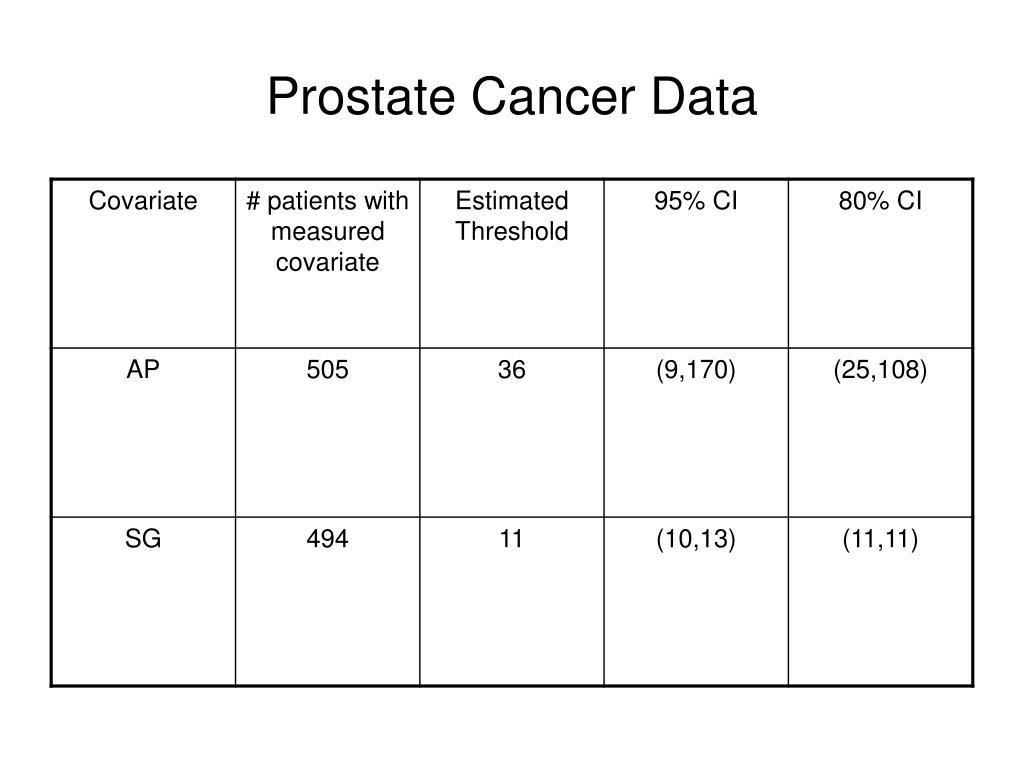 Prostate Cancer Data
