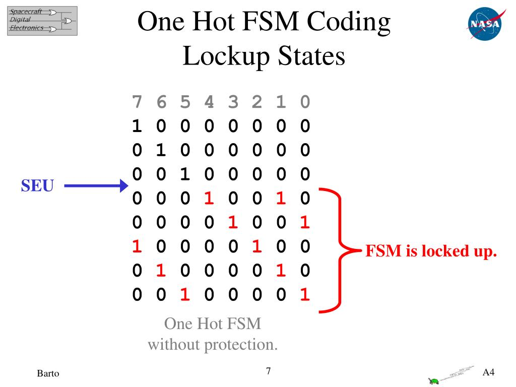 One Hot FSM Coding