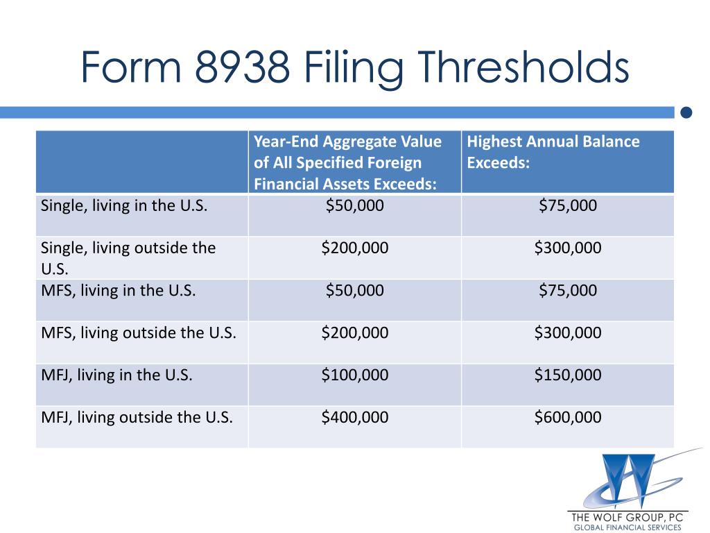 Form 8938 unvested stock options