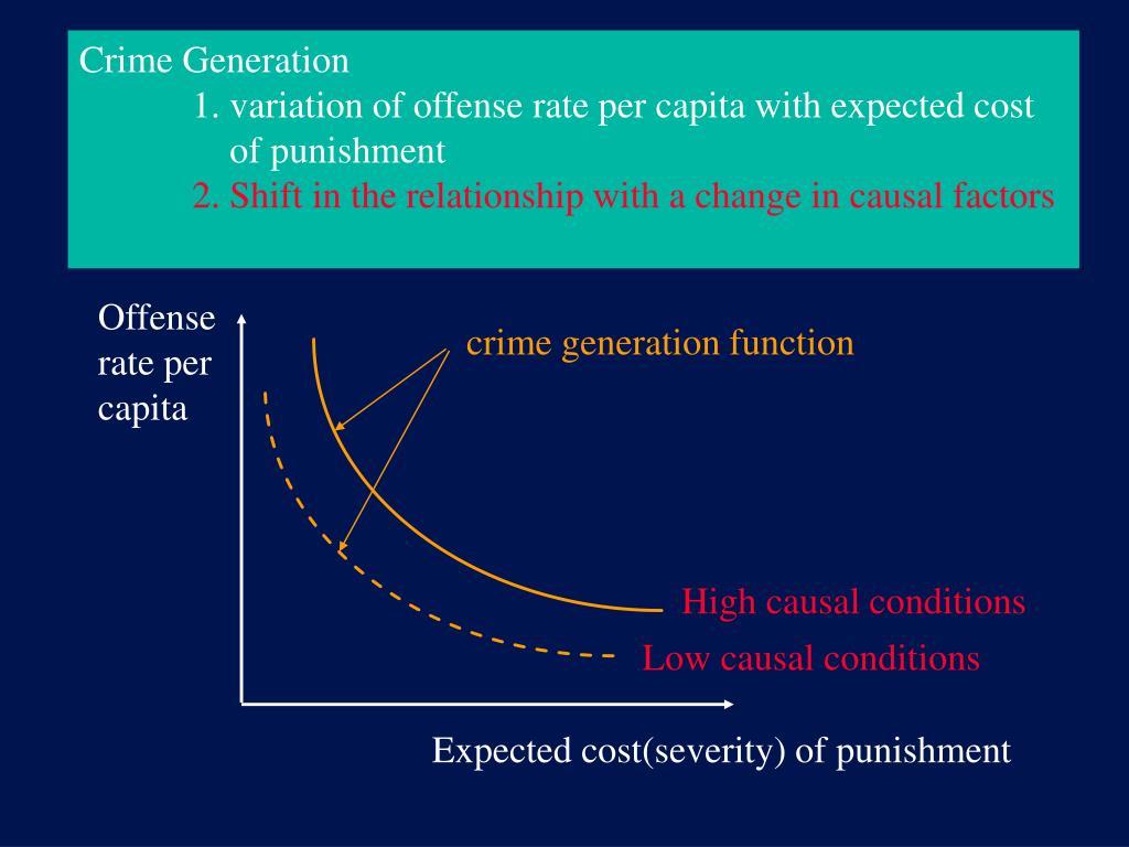 Crime Generation