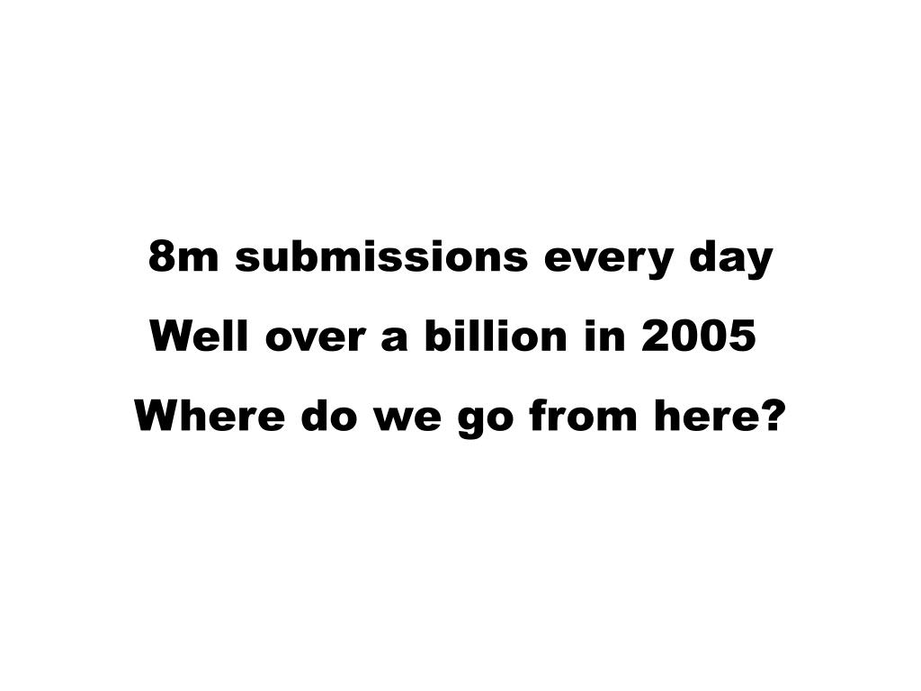 8m submissions every day
