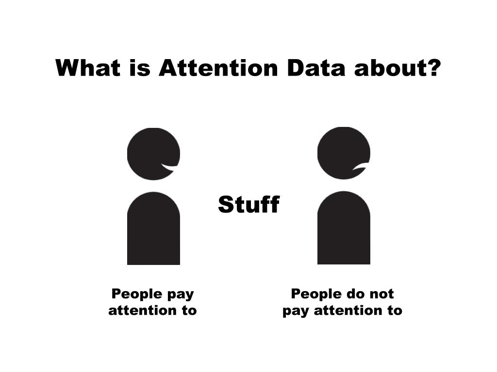 What is Attention Data about?