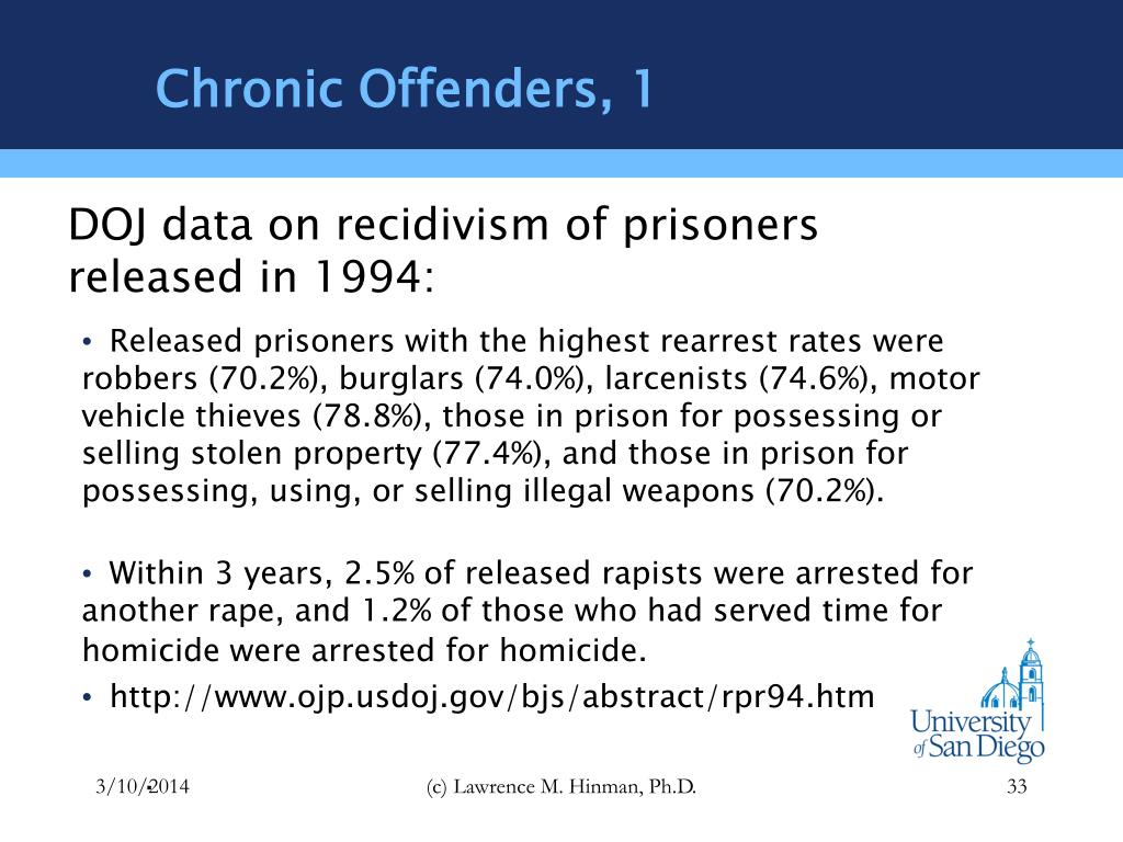 Chronic Offenders, 1