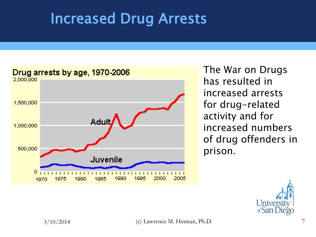 Increased Drug Arrests