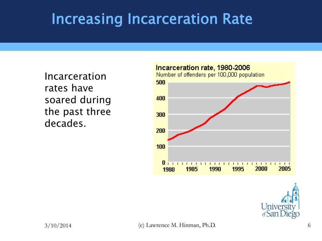 Increasing Incarceration Rate