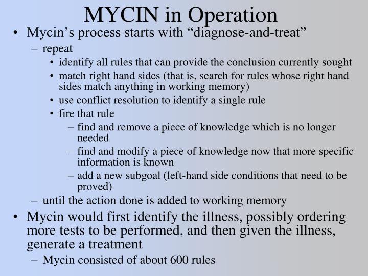 MYCIN in Operation