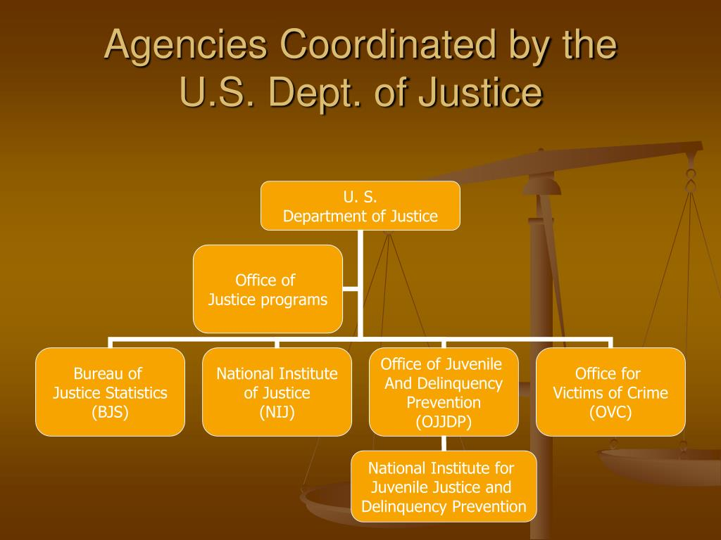 Agencies Coordinated by the