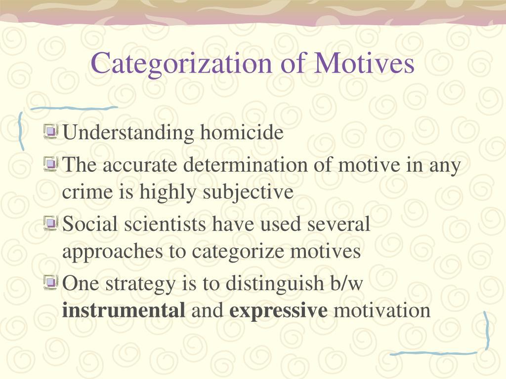 Categorization of Motives