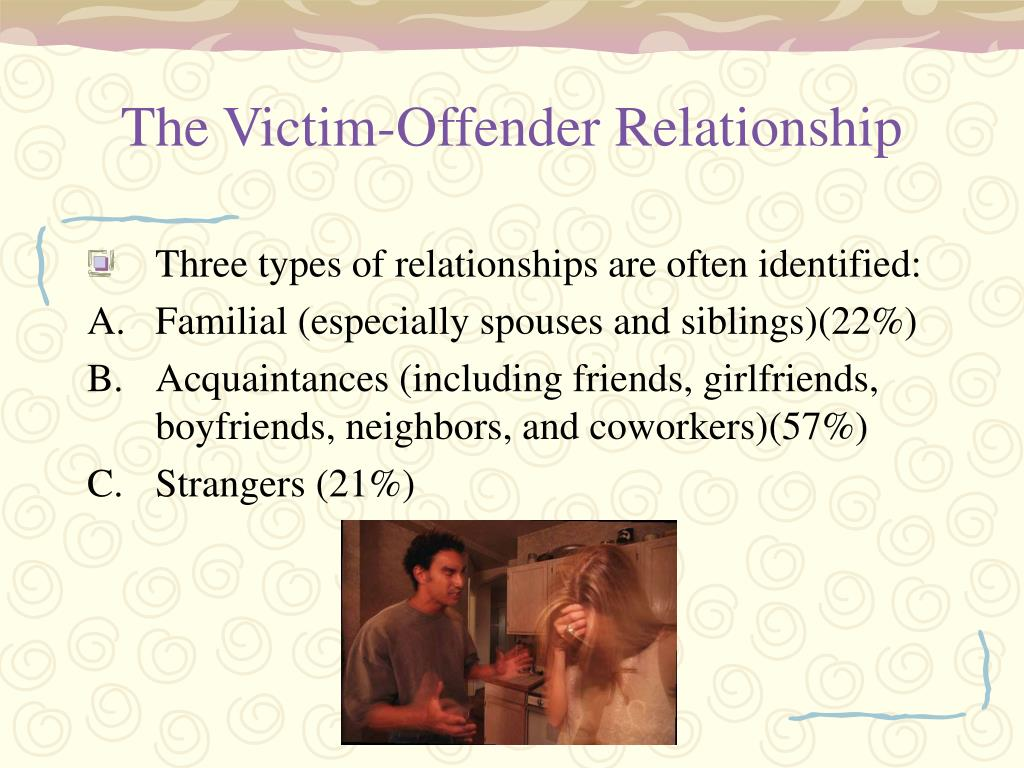 The Victim-Offender Relationship