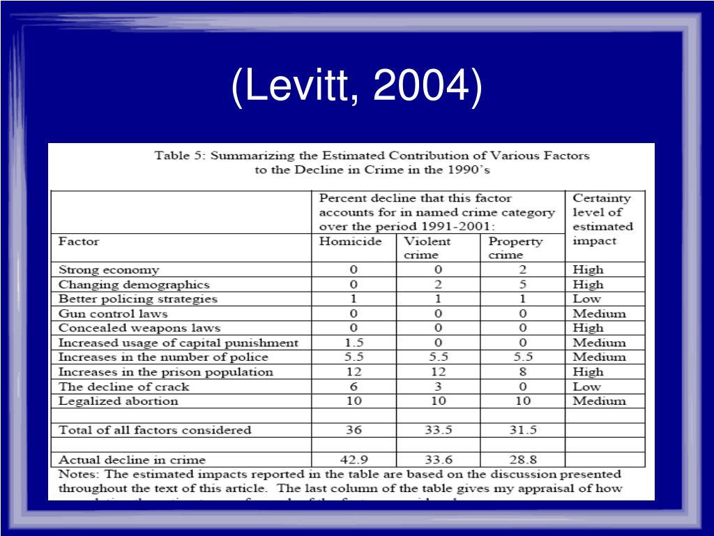 (Levitt, 2004)