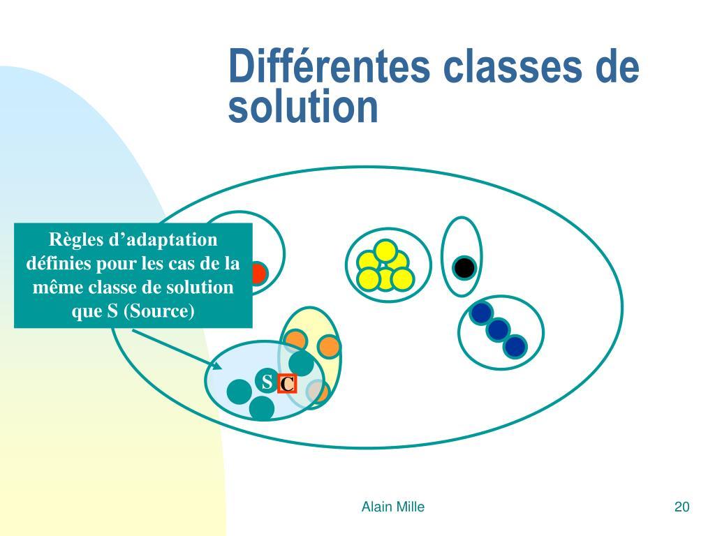 Différentes classes de solution