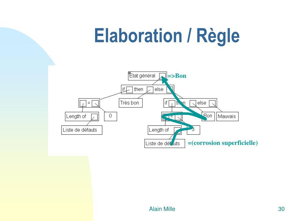 Elaboration / Règle