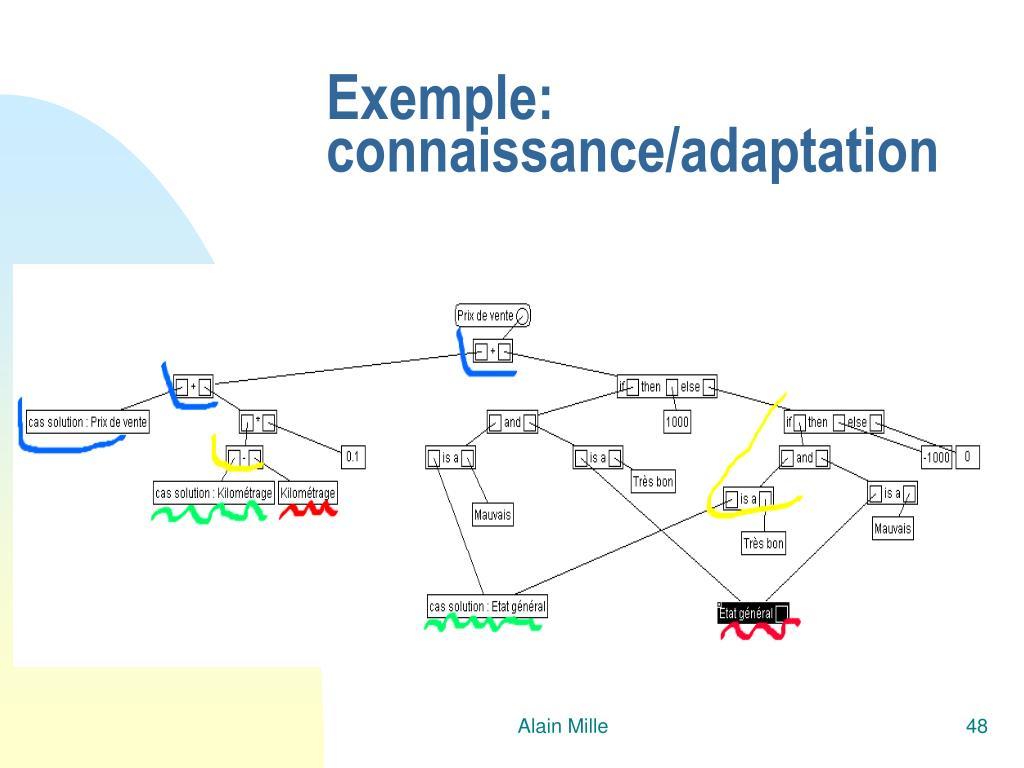Exemple: connaissance/adaptation