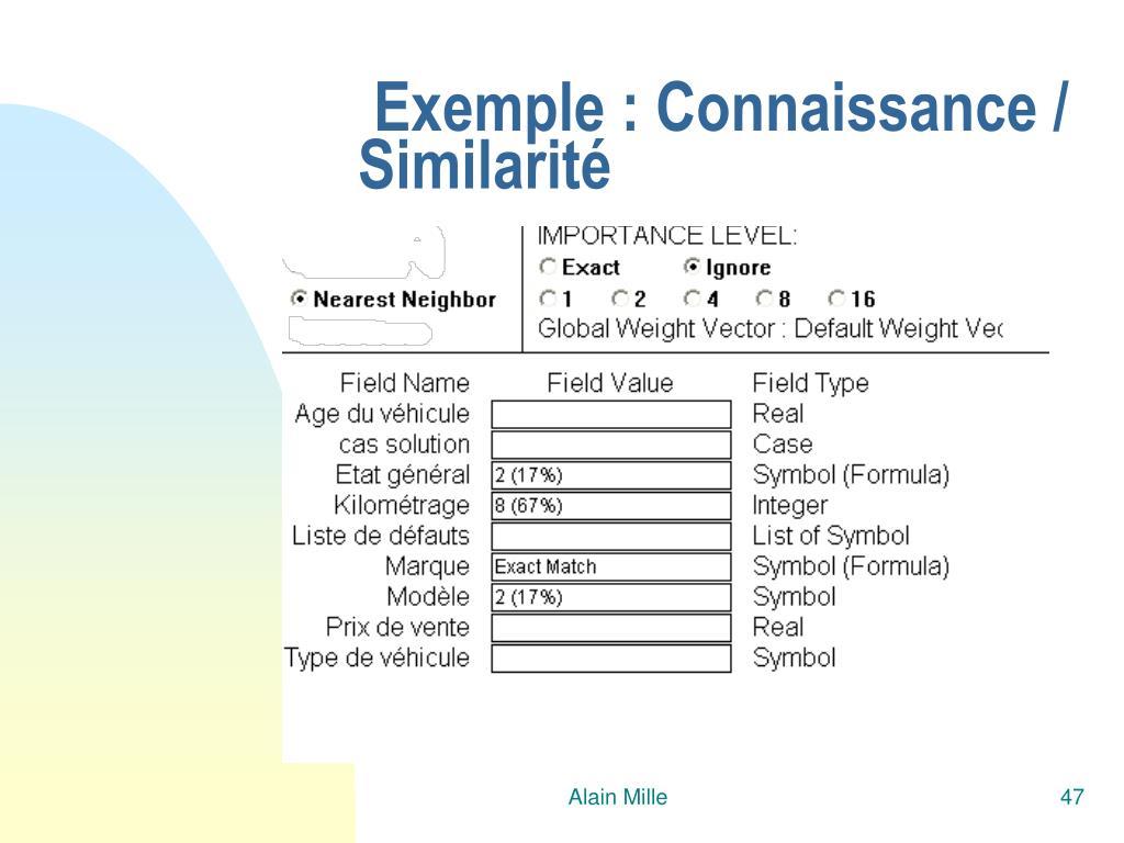 Exemple : Connaissance / Similarité