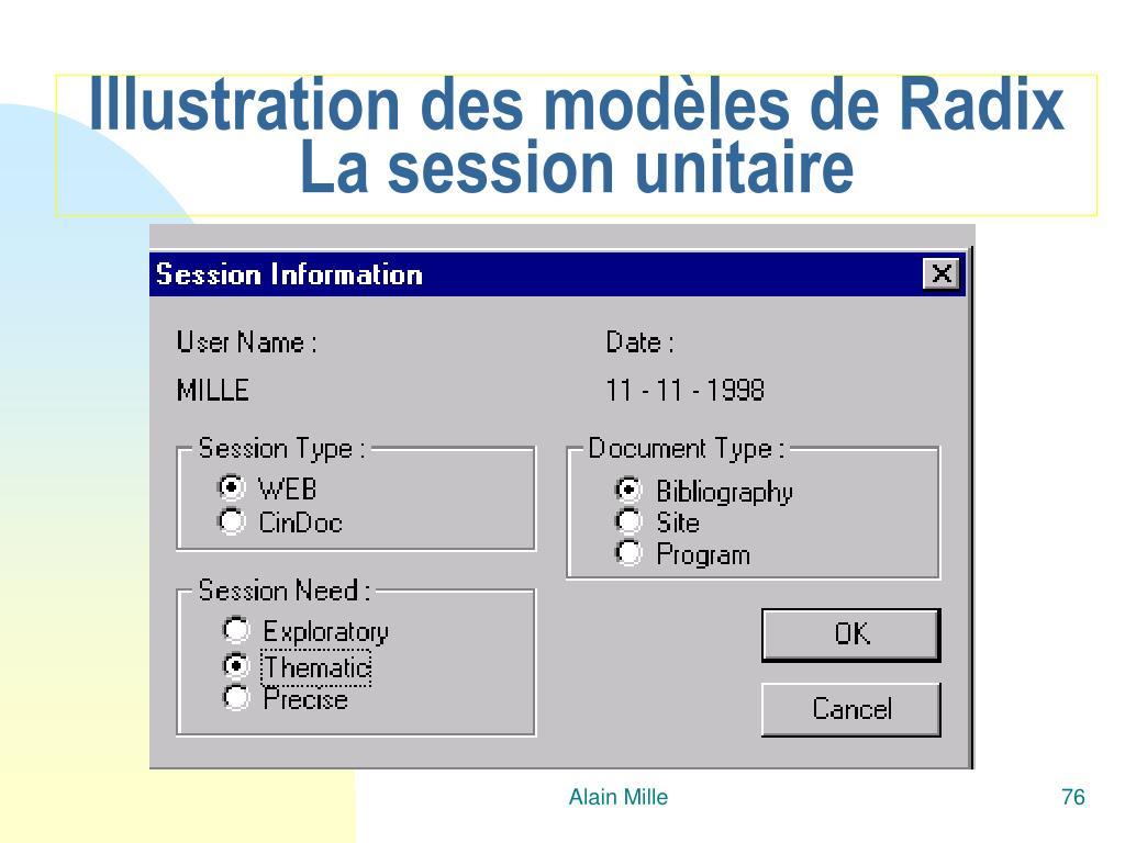 Illustration des modèles de Radix