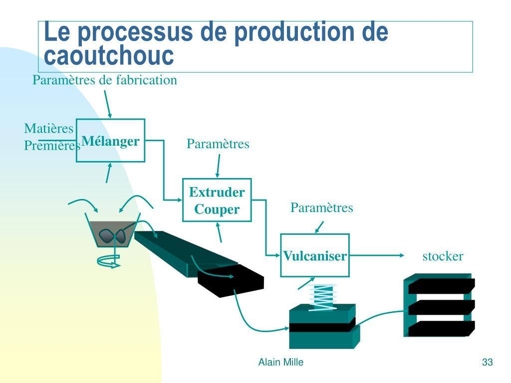 Paramètres de fabrication