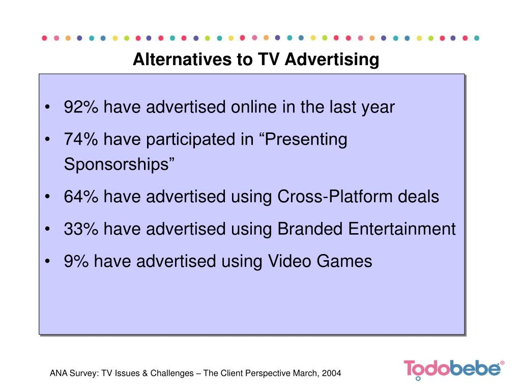 Alternatives to TV Advertising