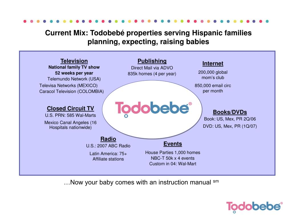 Current Mix: Todobebé properties serving Hispanic families planning, expecting, raising babies