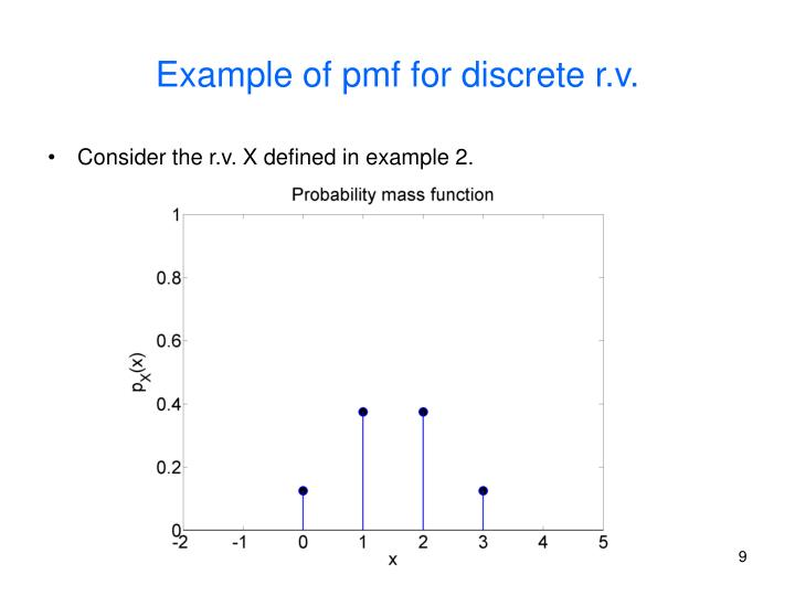 Example of pmf for discrete r.v.