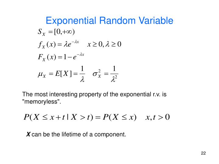 Exponential Random Variable