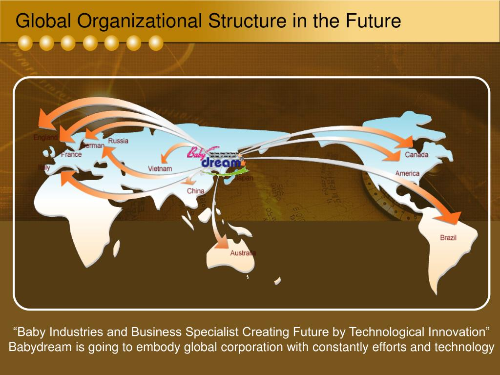 Global Organizational Structure in the Future