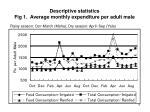 descriptive statistics fig 1 average monthly expenditure per adult male